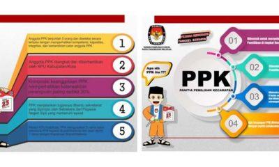 KPU Lamongan Pecat Tiga Anggota PPK, Terbukti Kader Parpol